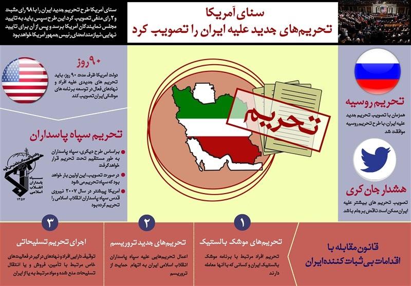 طرح جدید تحریمهای ایران