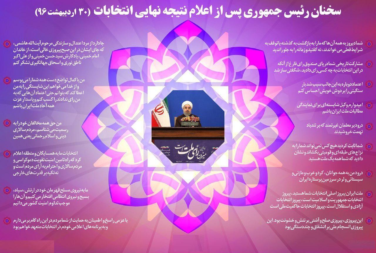 مهمترین سرفصلهای سخنرانی روحانی بعد از پیروزی در انتخابات