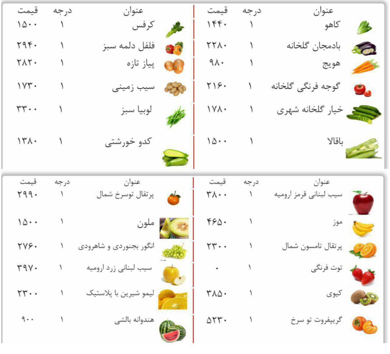 قیمت میوه در مشهد