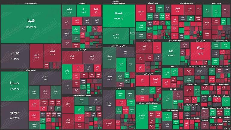 نقشه بازار 99.11.12LQ