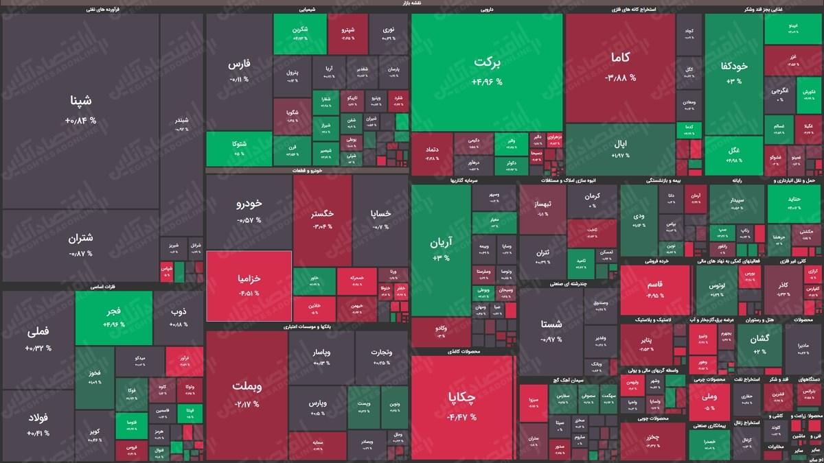 نقشه بازار11.03.1400