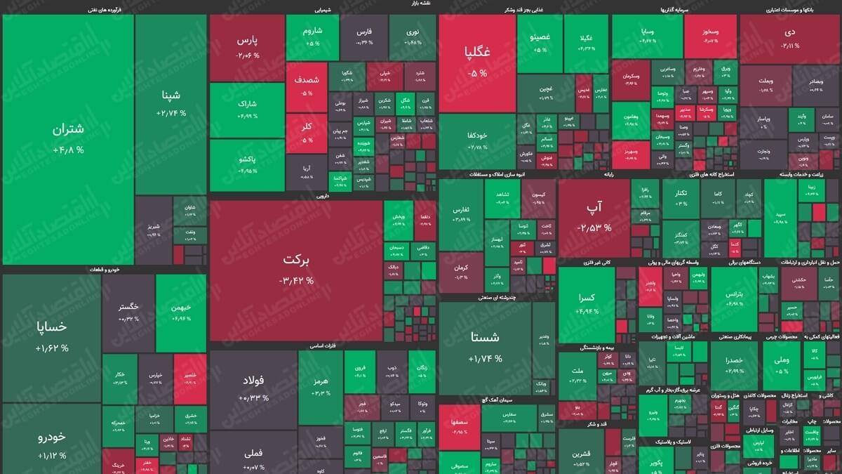 نقشه بازار24.05.1400