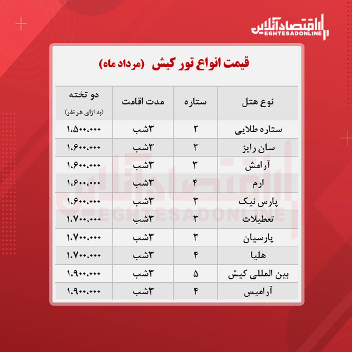 قیمت جدید تور کیش (هوایی) + جدول