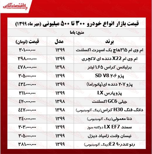 قیمت خودروهای 300 تا 500 میلیونی