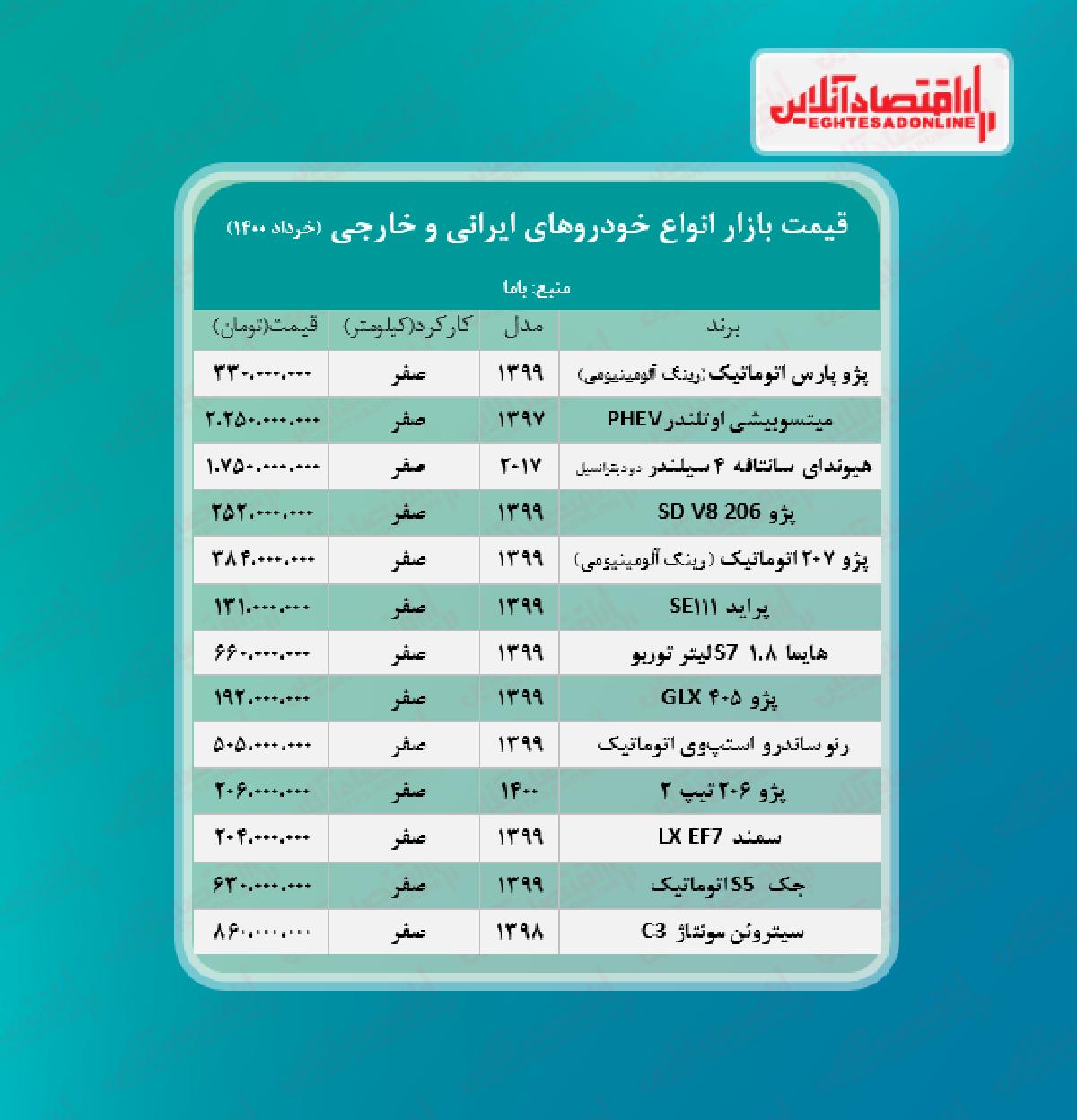 قیمت خودروهای ایرانی و خارجی