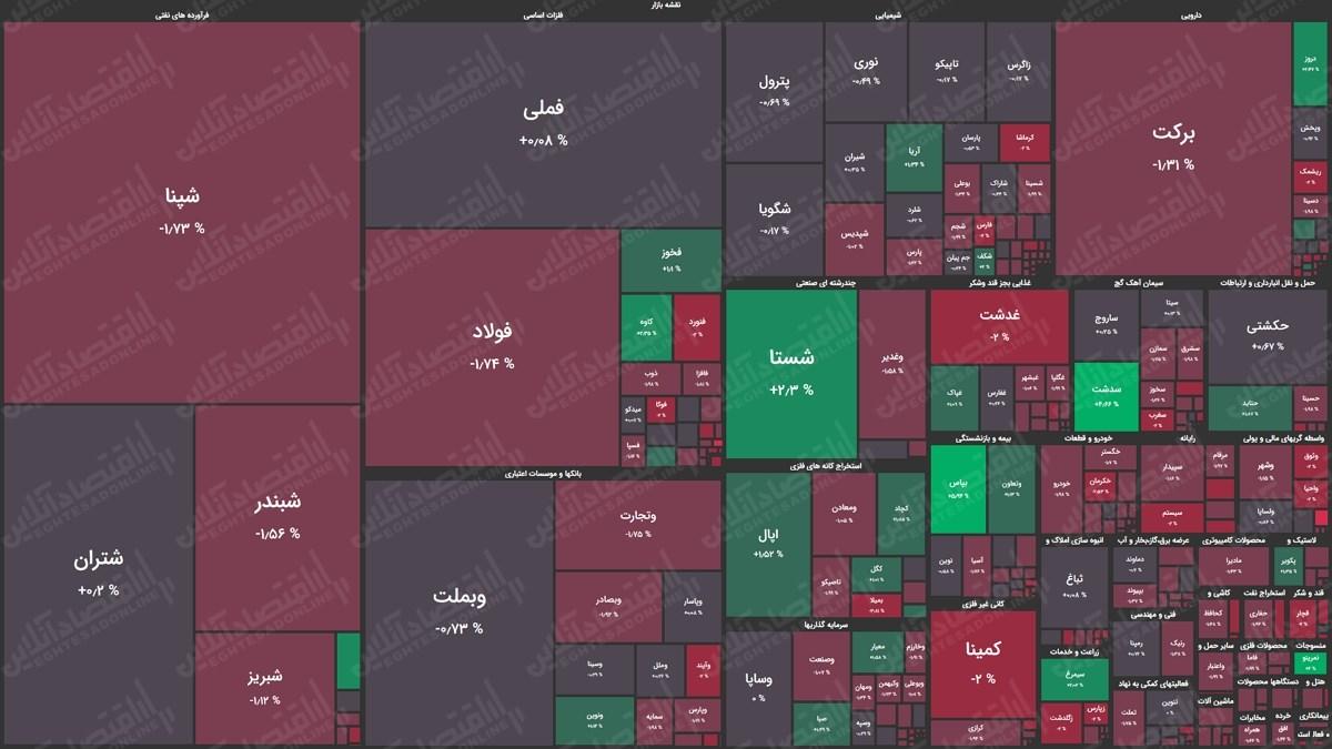 نقشه بازار16.01.1400