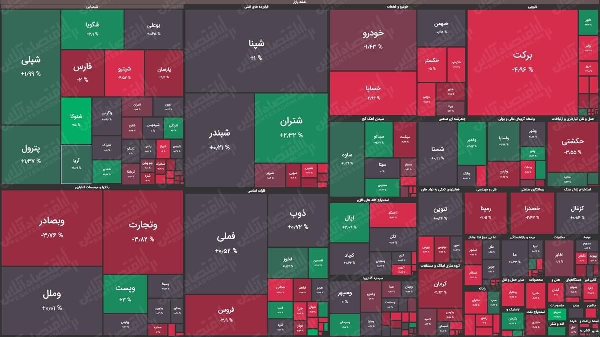 نقشه بازار03.03.1400
