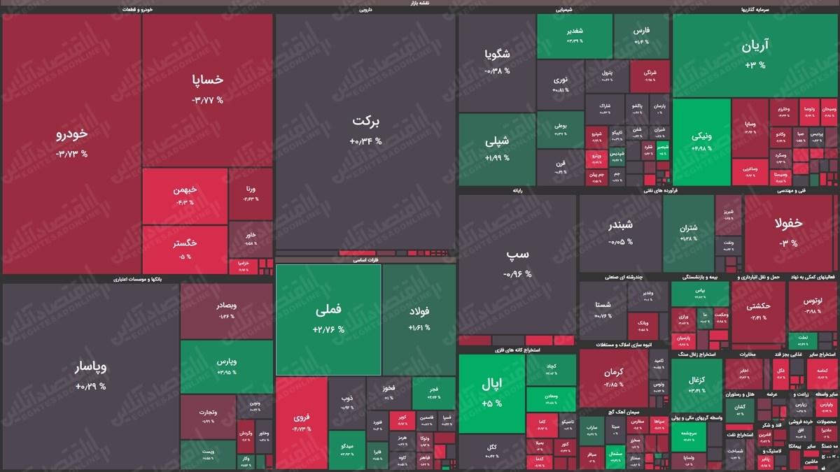 نقشه بازار28.02.1400