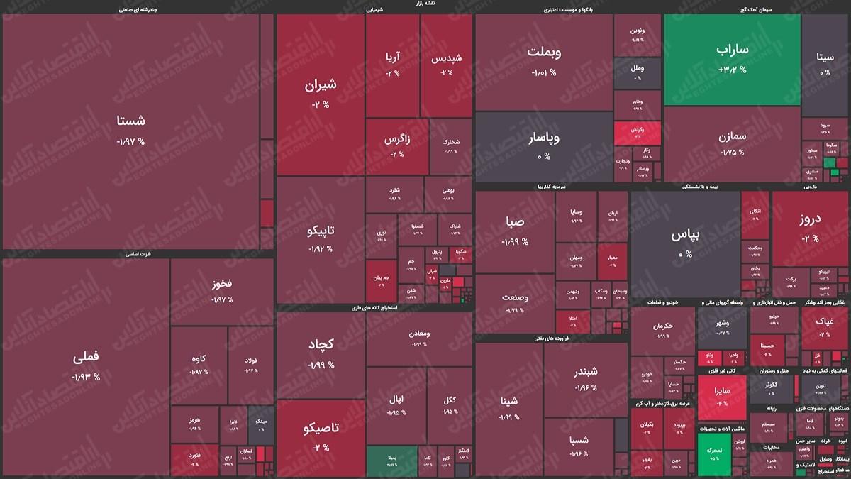 نقشه بازار29.01.1400