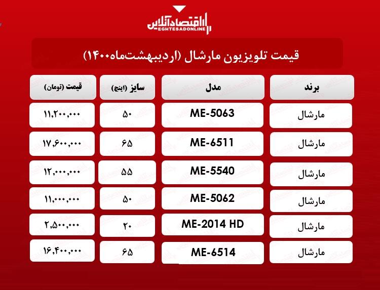 قیمت  تلویزیون مارشال / ۱۹ اردیبهشت ماه