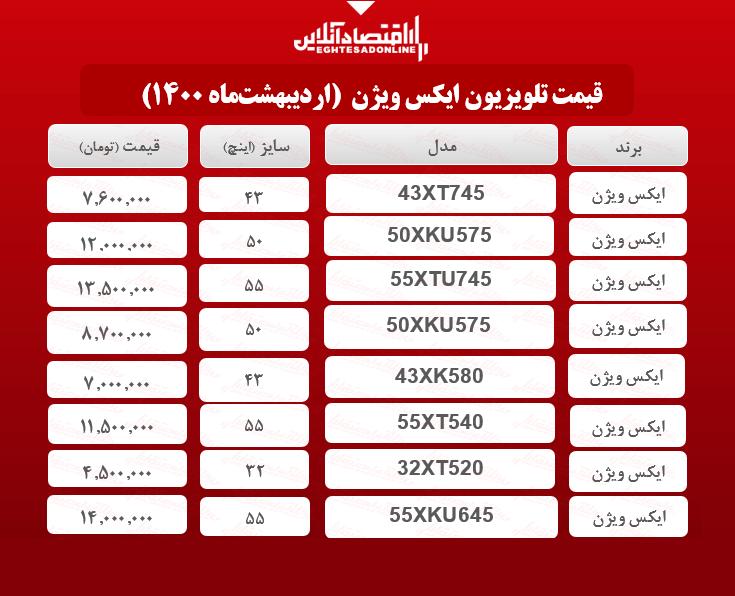 قیمت تلویزیونهای ایکس ویژن / ۷اردیبهشتماه