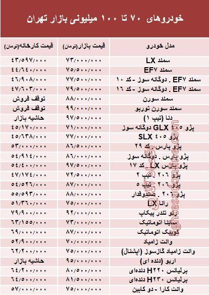 خودروهای ۷۰ تا ۱۰۰میلیونی بازار تهران +جدول - 2