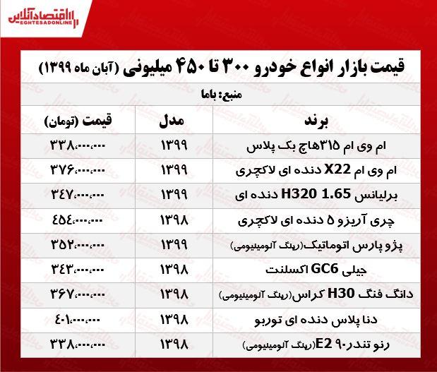 قیمت انواع خودروهای 300 تا 450میلیونی بازار