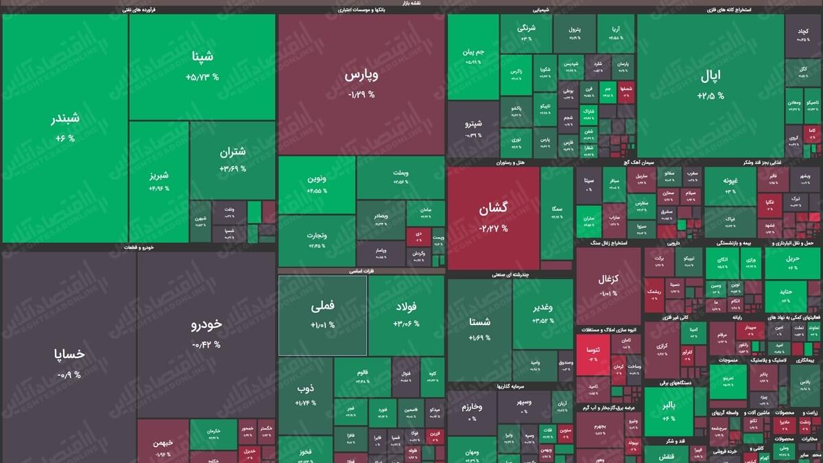 نقشه بازار18.12.99