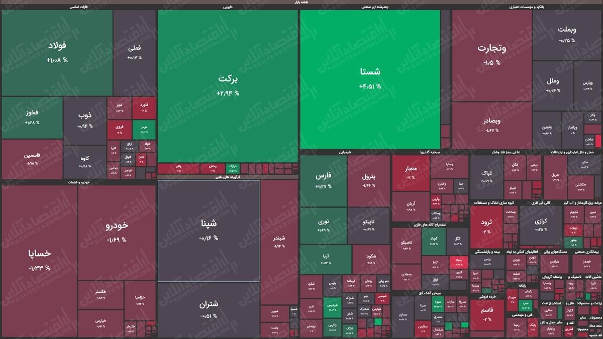 نقشه بازار25.01.1400