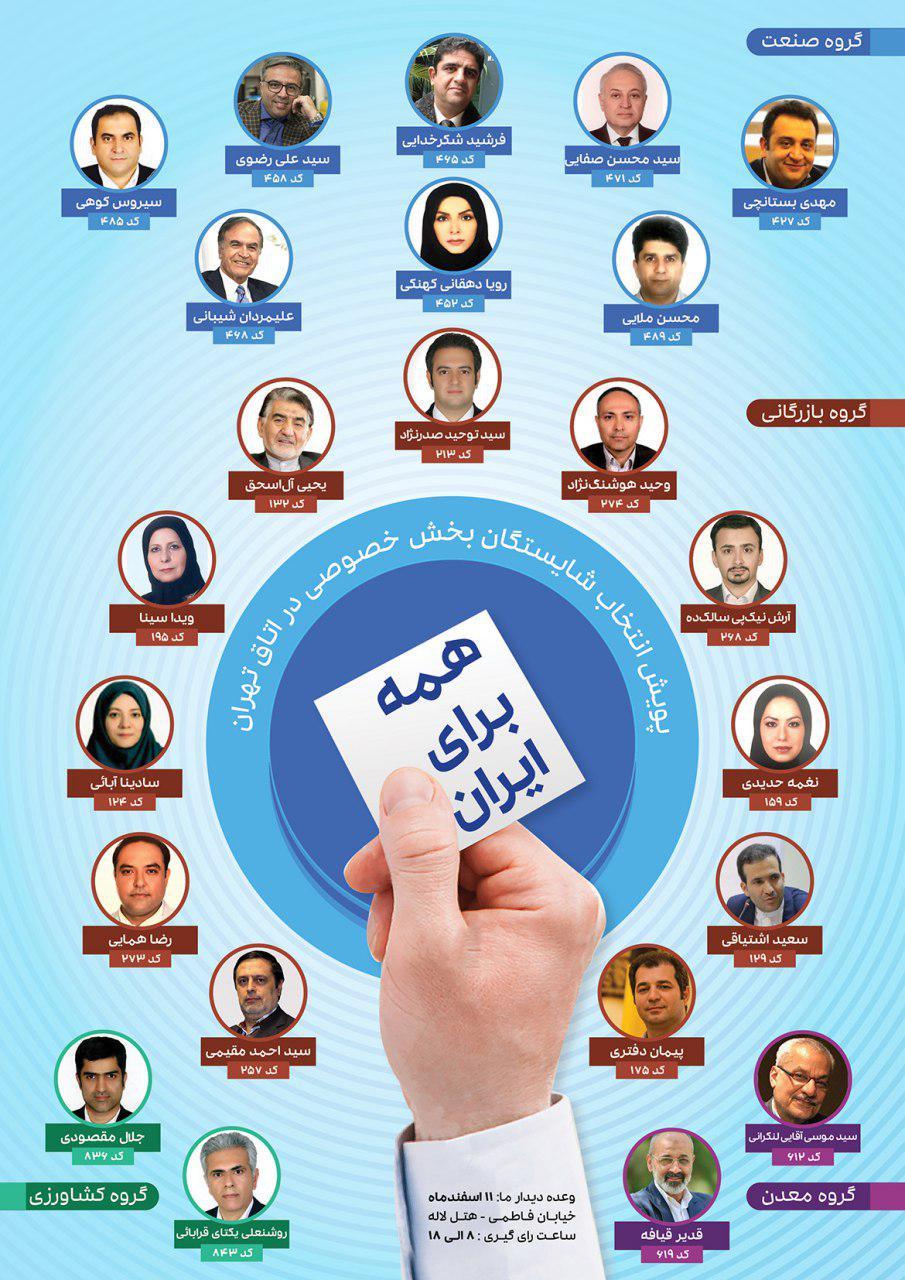 پویش «همه برای ایران»