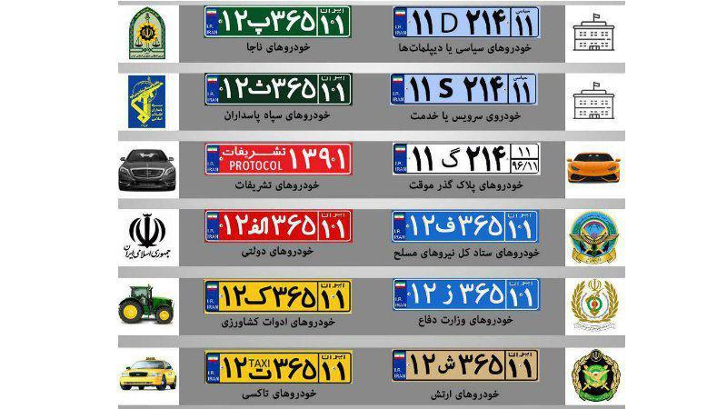 جزئیات پلاک های جدید ملی