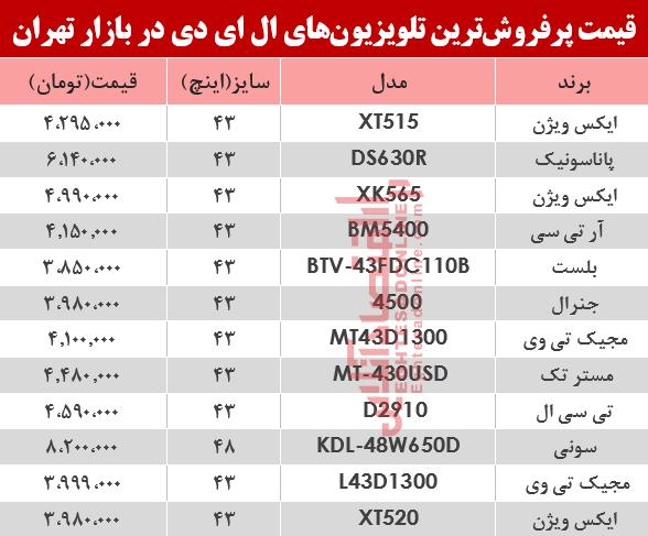 تلویزیون ال ای دی