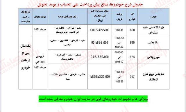 ثبت نام ایران خودرو اردیبهشت ۱۴۰۰