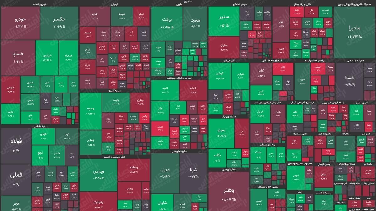 نقشه بازار07.06.1400