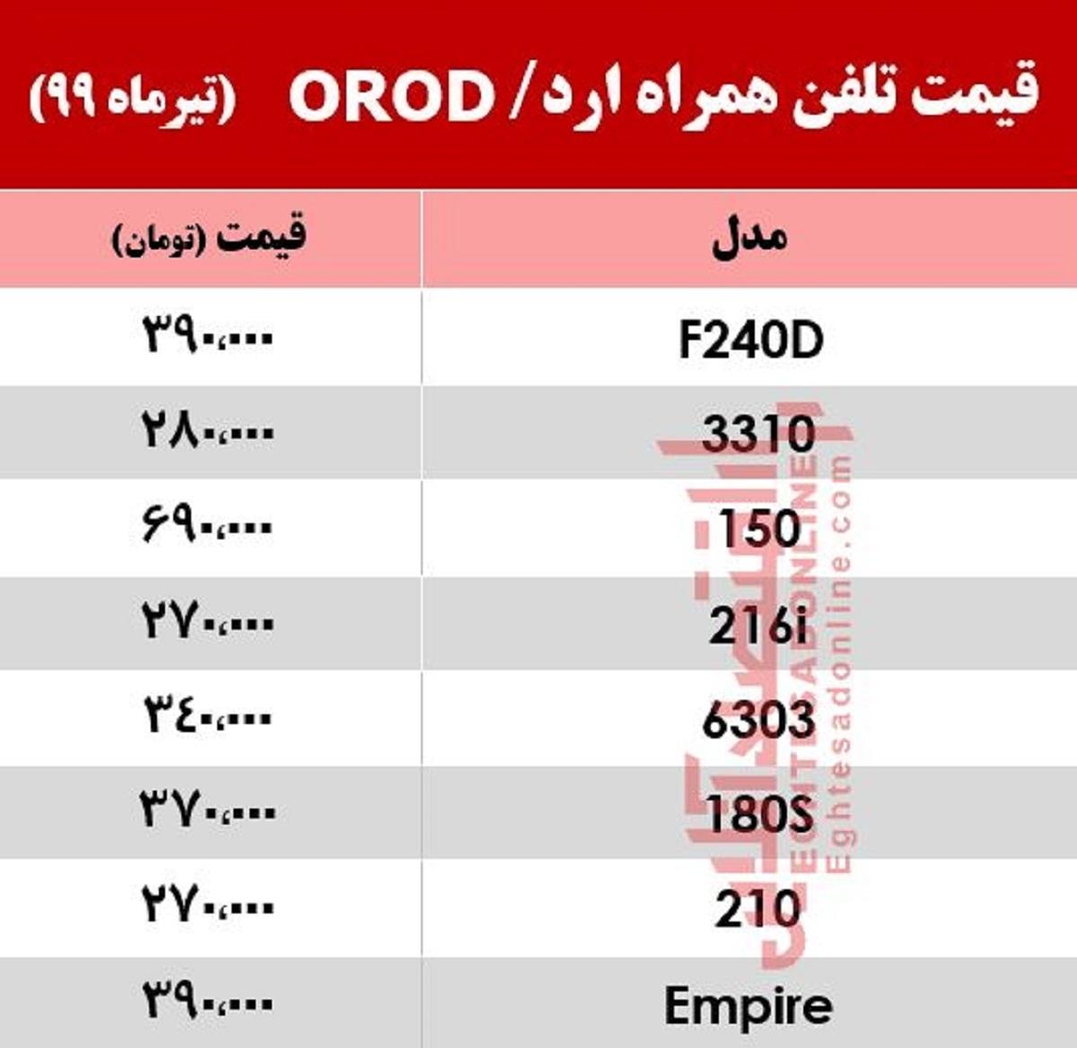 قیمت موبایل ارد