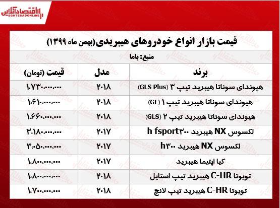 قیمت خودروهای هیبریدی