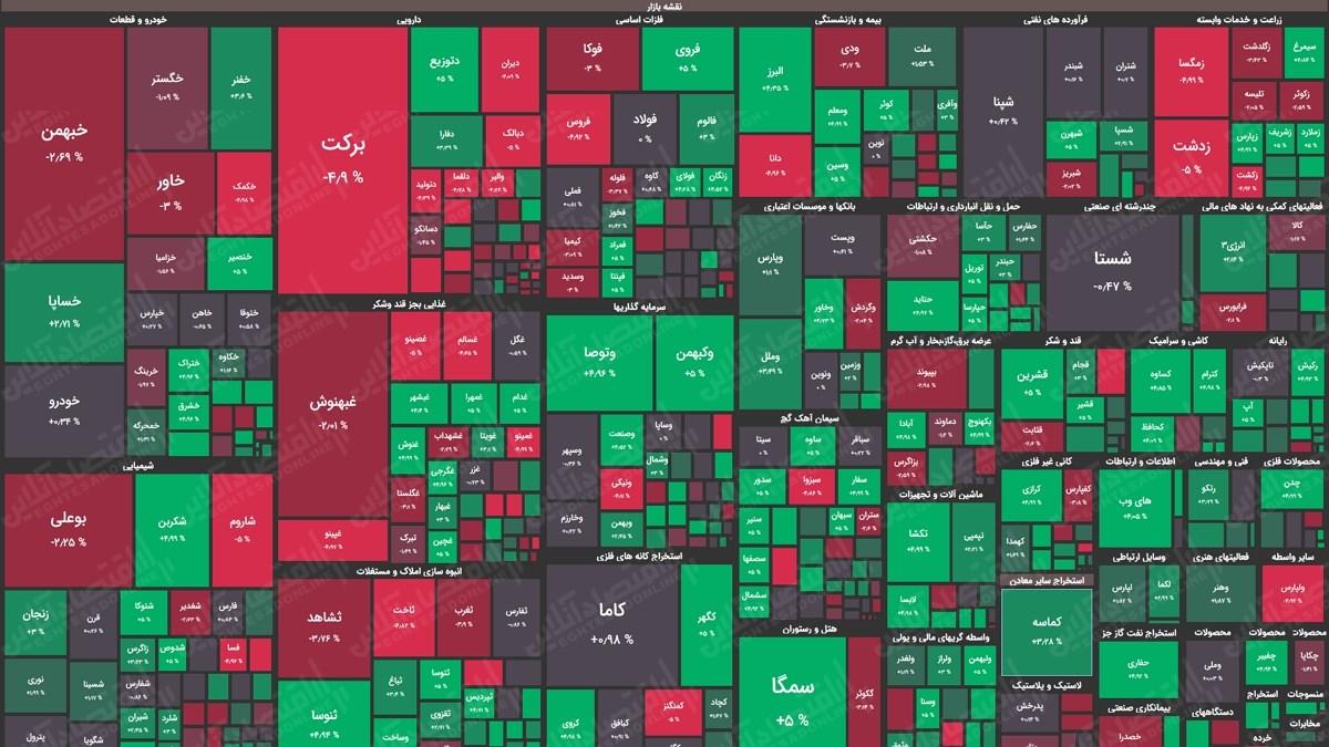 نقشه بازار15.10.99