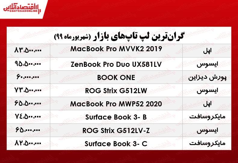 گران لپ تاپ