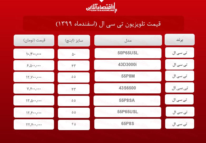 قیمت تلویزیون تی سی ال /۲۸اسفندماه