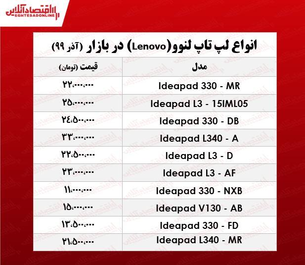 لنوو لپ تاپ