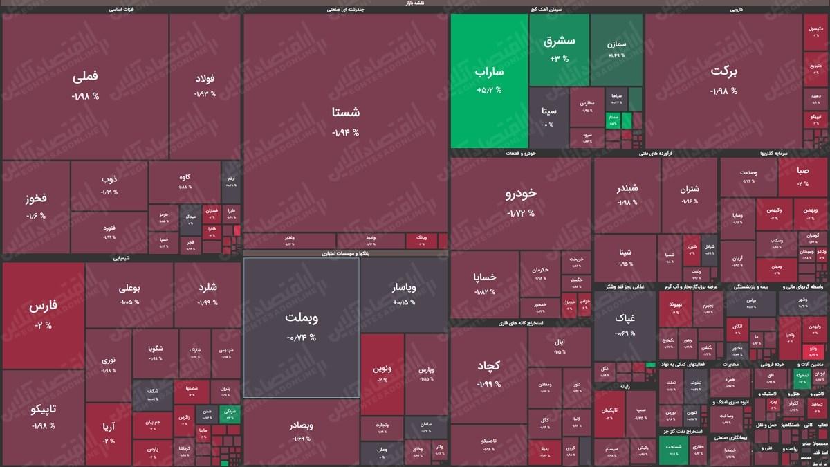 نقشه بازار28.01.1400
