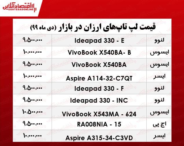 لپ تاپ ارزان