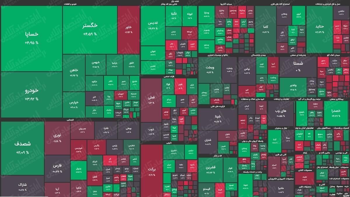 نقشه بازار11.05.1400