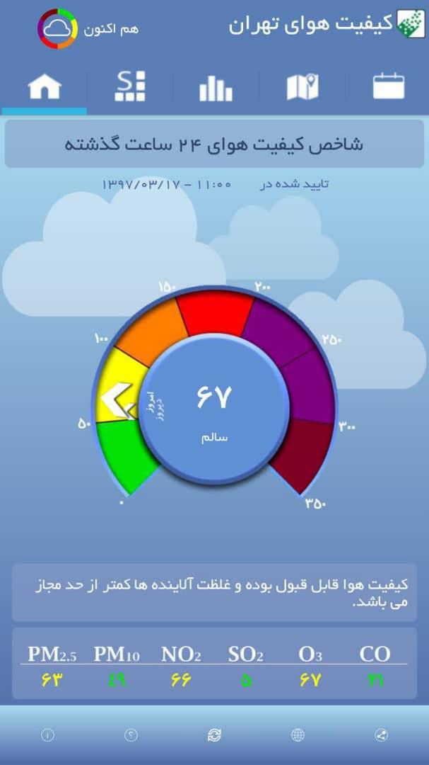 میانگین هوا