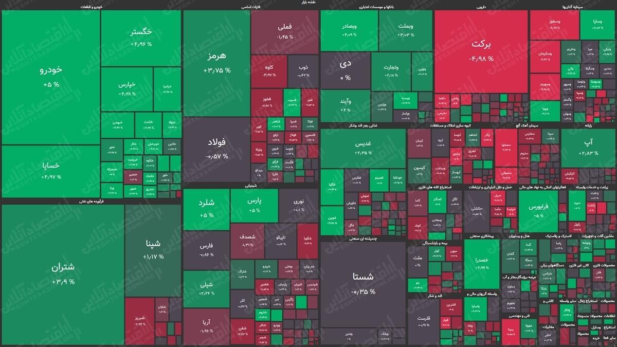 نقشه بازار23.05.1400