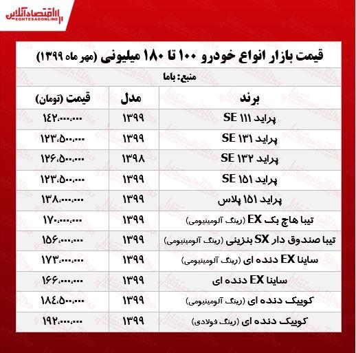 قیمت انواع خودروهای 100میلیونی