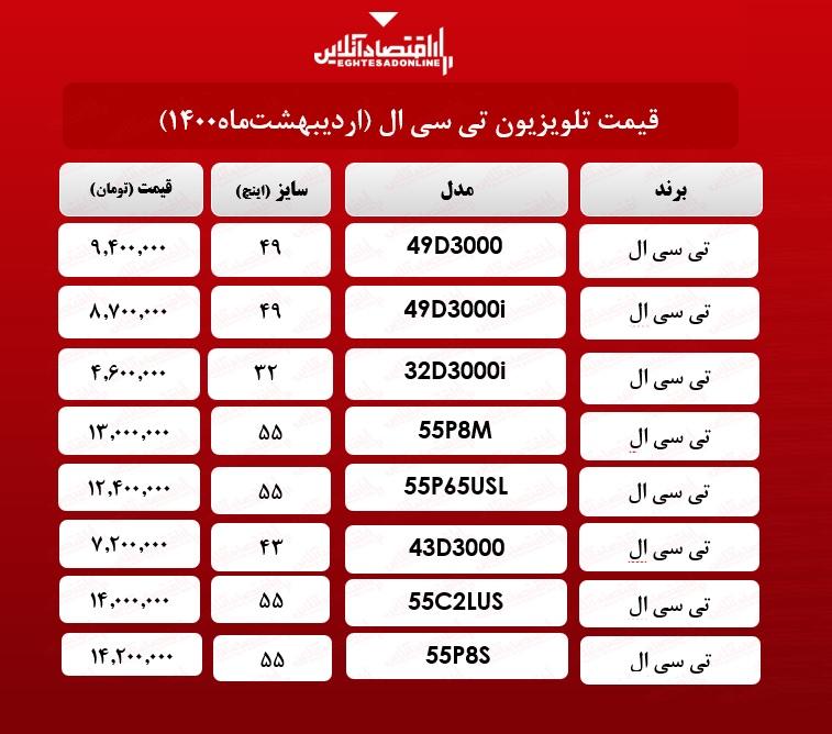 قیمت تلویزیون تی سی ال  /۲۰اردیبهشت ماه