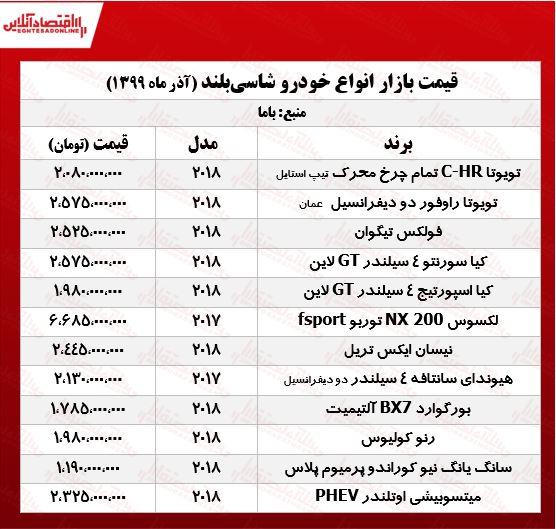 قیمت خودروهای شاسیبلند