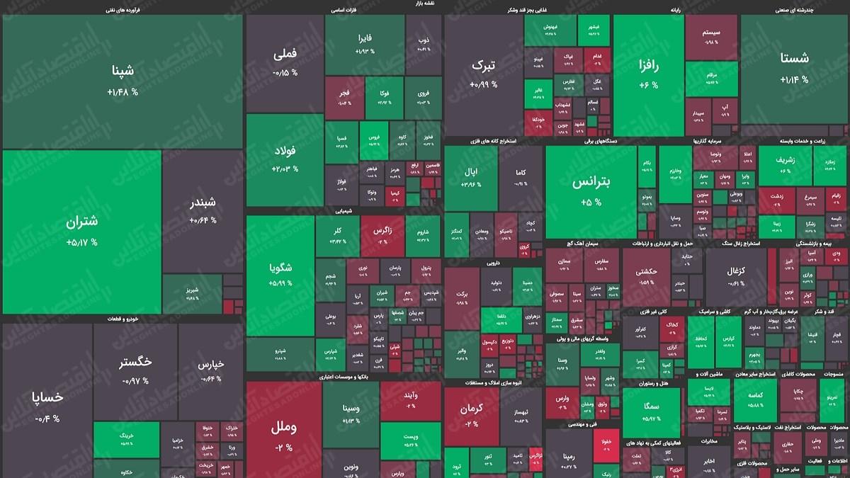 نقشه بازار10.01.1400