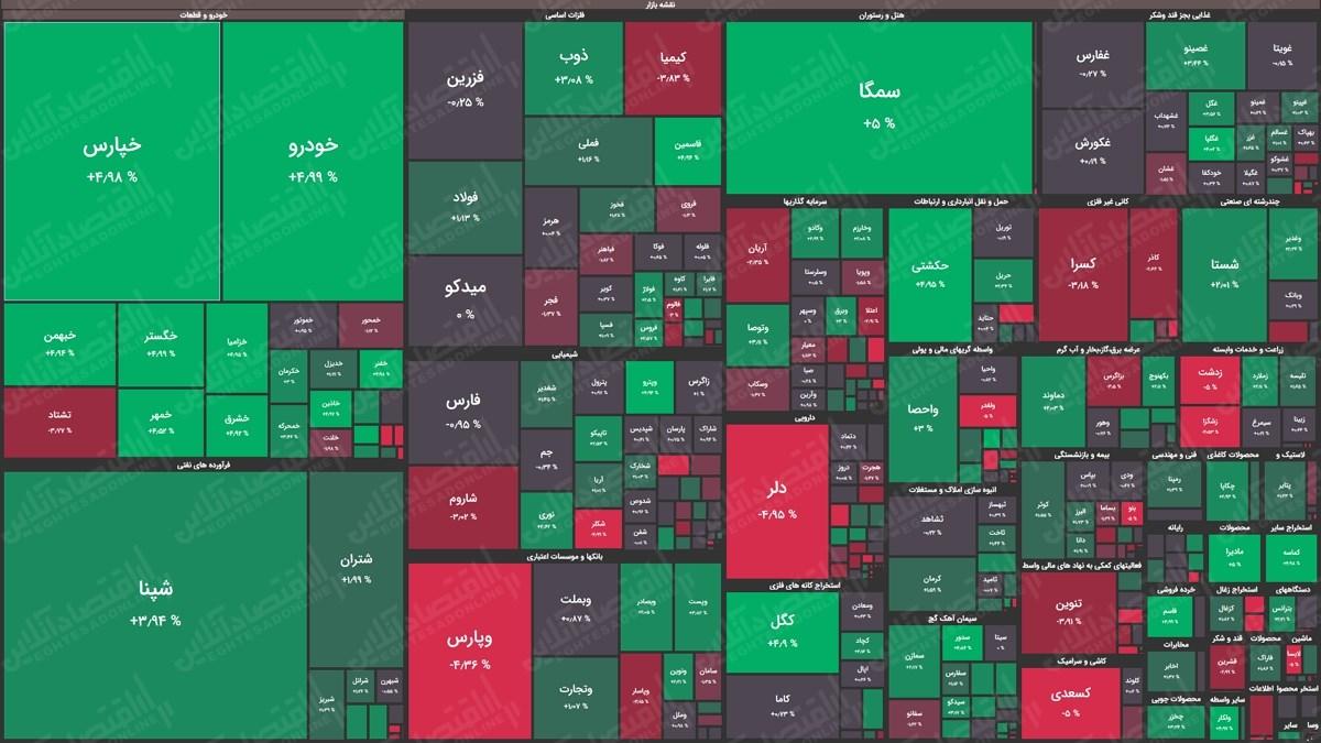 نقشه بازار24.03.1400