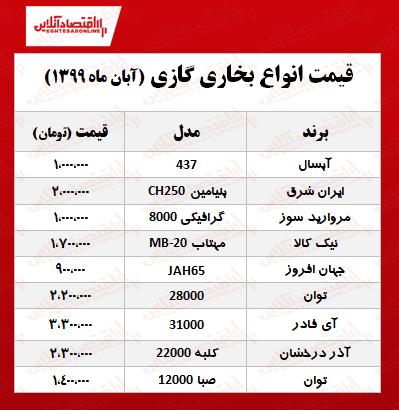 قیمت بخاری گازی