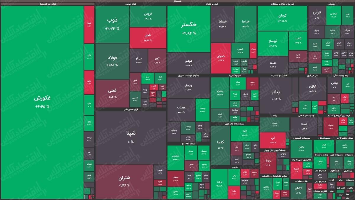 نقشه بازار17.03.1400