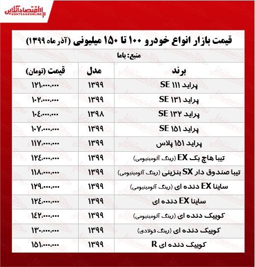 قیمت خودروهای 100 تا 150میلیونی بازار