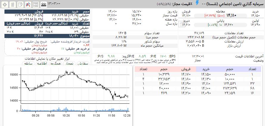 شستا7شهریور