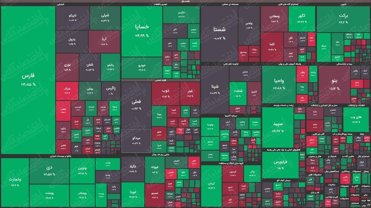 نقشه بازار16.05.1400