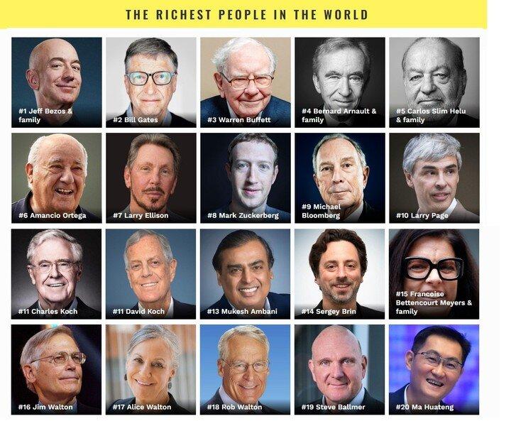 میلیاردرهای جهان