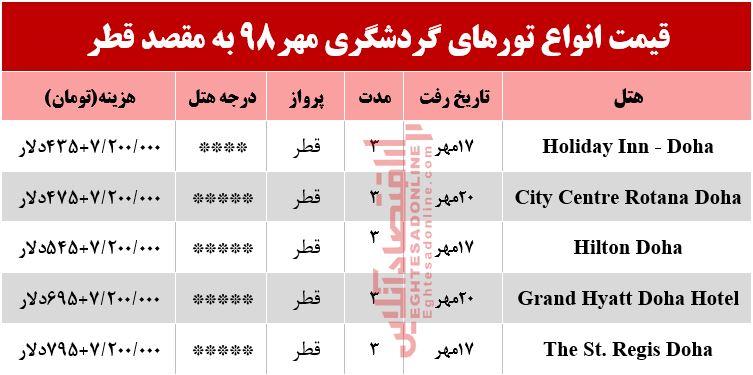 qatar7