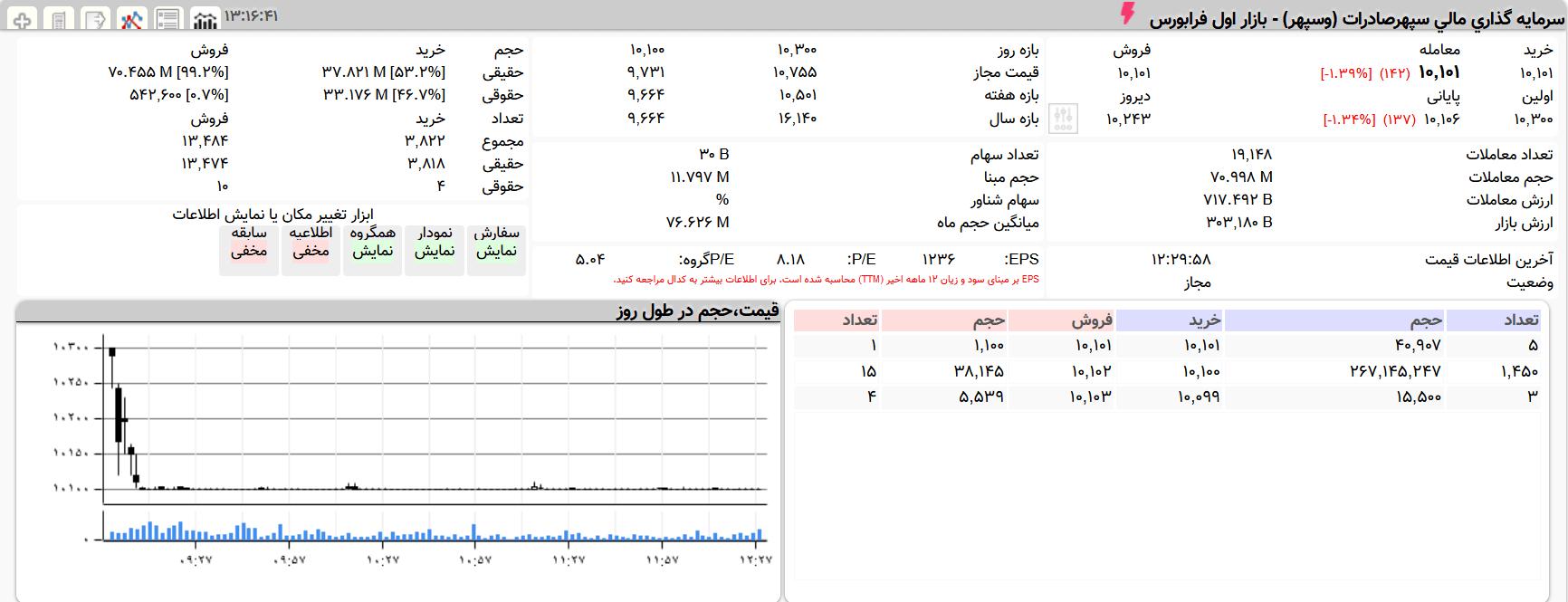 وسپهر99.11.20