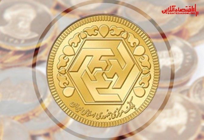 گالری سکه
