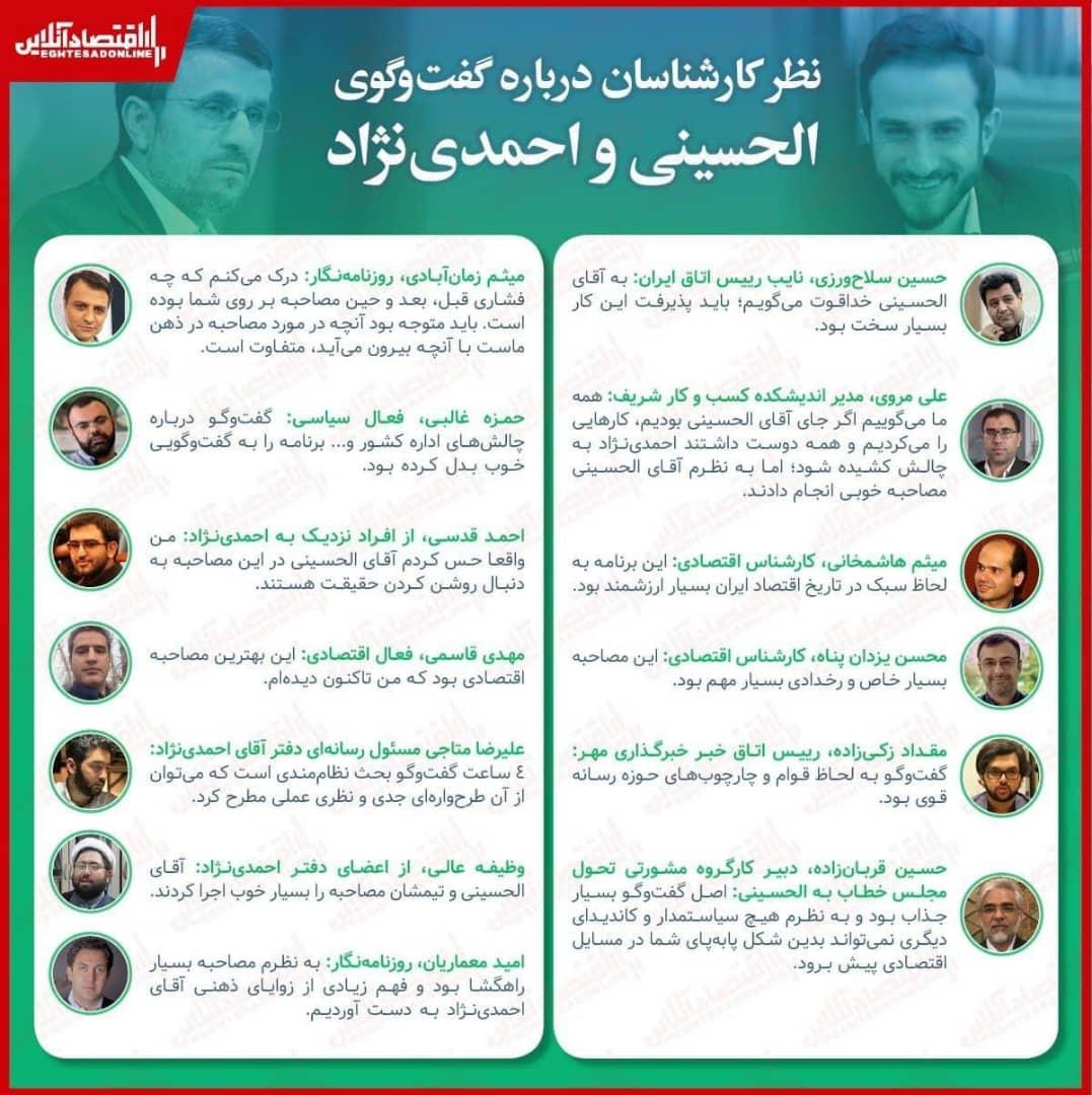 الحسینی و احمدی نژاد